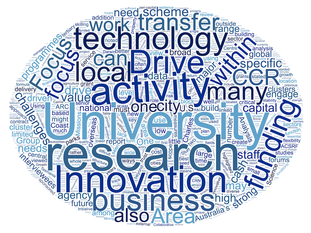regional university wordcloud
